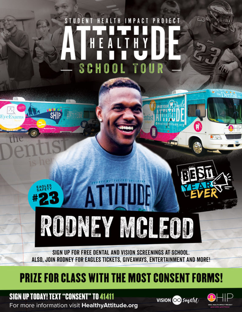 Healthy Attitude School Tour